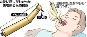 読売新聞2014,5,18使いまわし